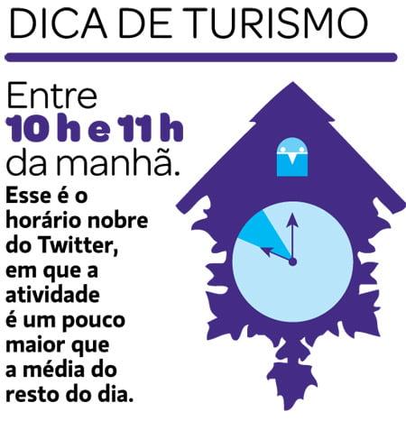 Dica de Turismo